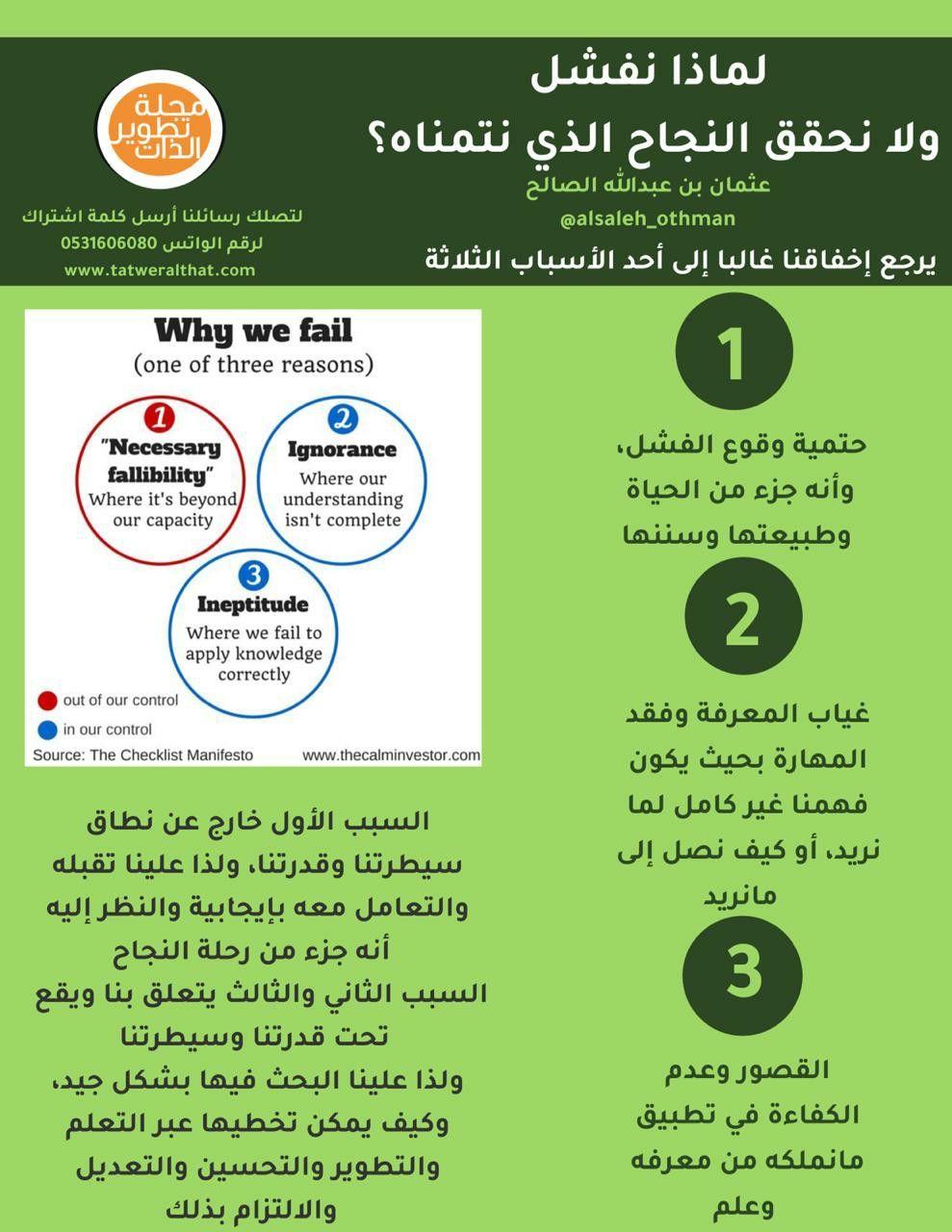 Pin By أسعد فرحان الفيفي On مختارات تطوير ذاتي وصحي وإداري Fails Map
