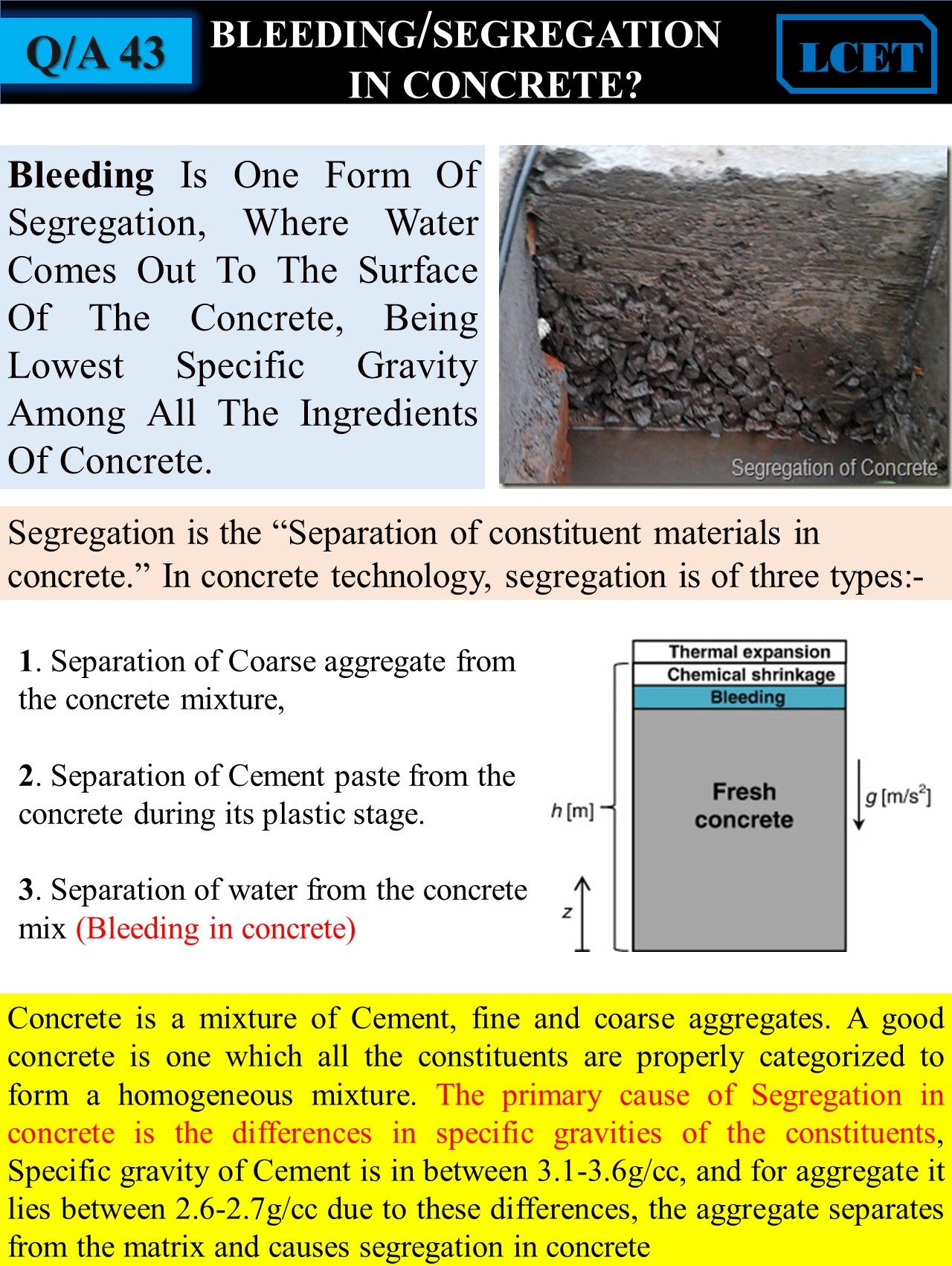 Q A 43 Bleeding Segregation In Concrete Bleeding In Concrete Is A Phenomenon In Which Free Water In 2020 Civil Engineering Structural Engineering Concrete Mix Design