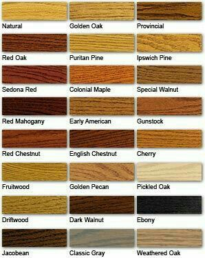 Minwax stain chart also cabinets pinterest colors wood rh