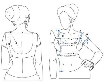 Blouse Measurement Template - Model Blouse Batik   charts ...