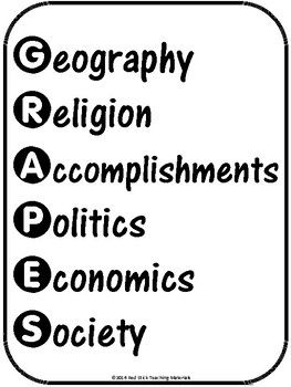 Geography Social Studies Printable Graphic Organizers Middle