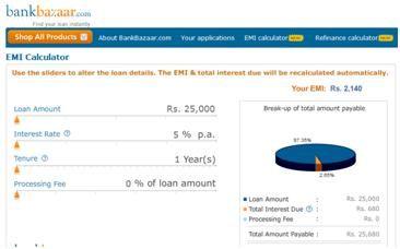 Hdfc Personal Loan Emi Calculator  Hdfc Bank Personal Loan