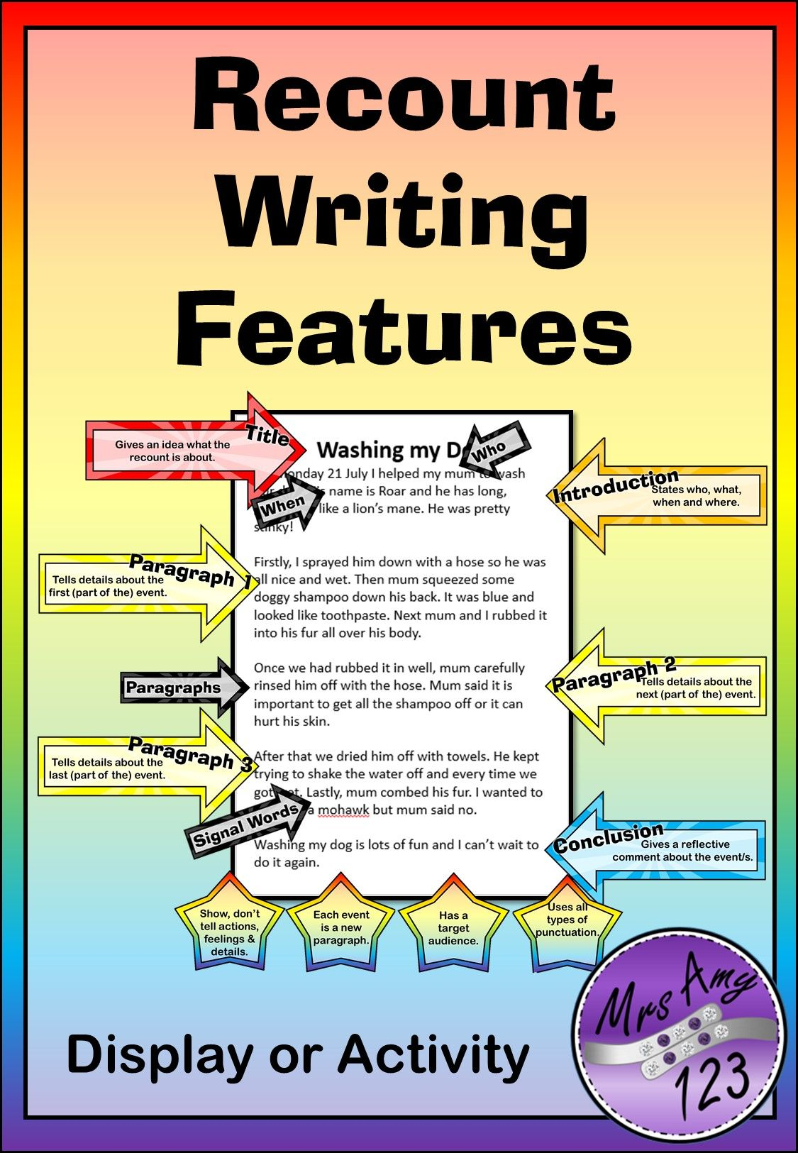 Free Recount Writing Features Display Or Activity