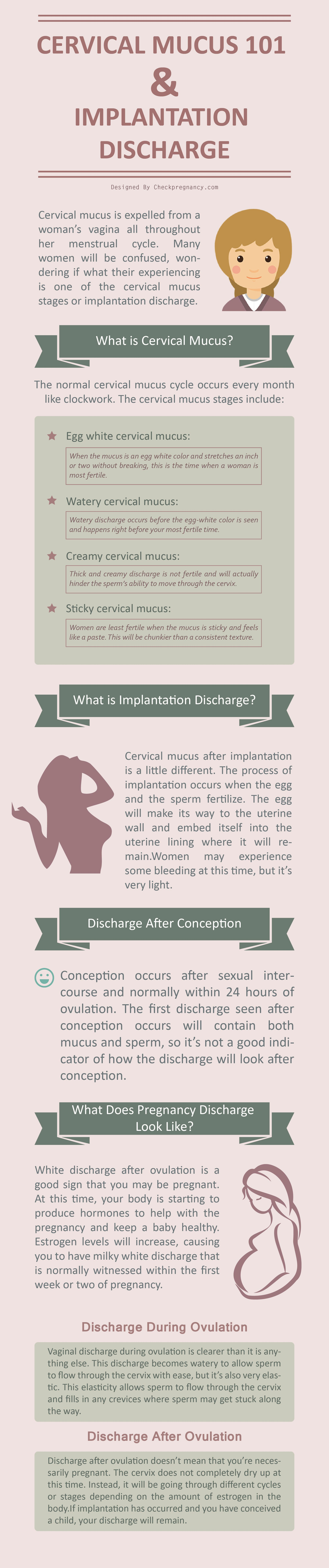 Cervical Mucus (& Ovulation Discharge): 11 Tips to Detect Early