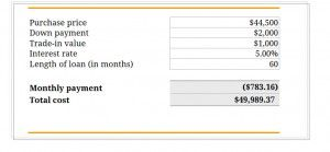 Excel Auto Loan Payment Calculator Used Auto Sales HttpNef