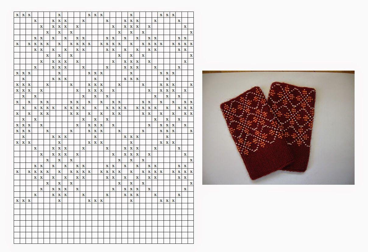Stockute Designs: Riešinių raštai ir schemos | Mauči | Pinterest ...