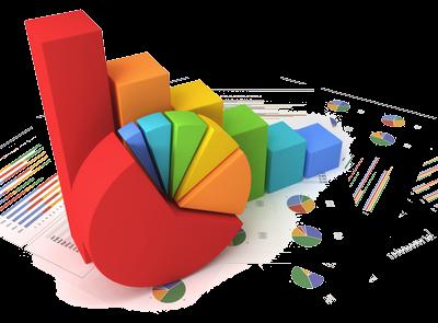 Estadística. vitutor   Social media measurement, Social media impact,  Marketing strategy social media