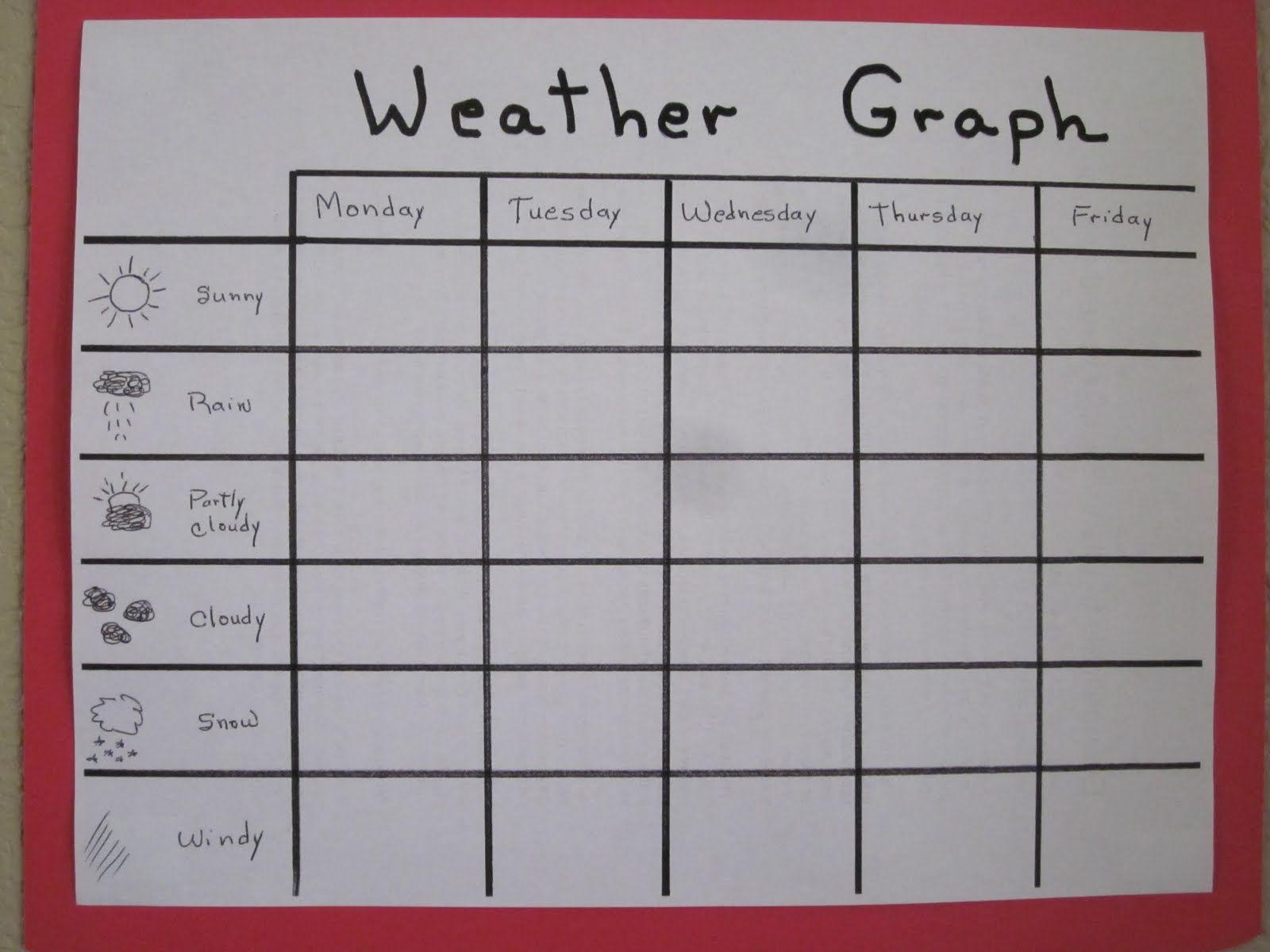Kindergarten Homeschool Ideas Weather Graph