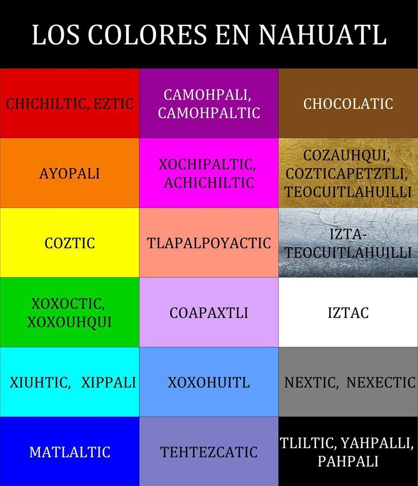 Nahuatl Basico Colores Palabras En Nahuatl Lenguas Indigenas De Mexico Dialecto Mexicano