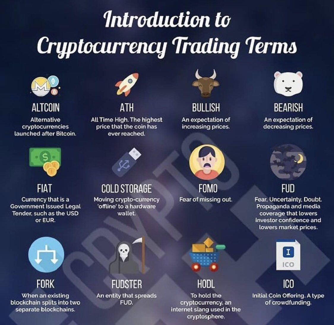understanding cryptocurrency trading terminology