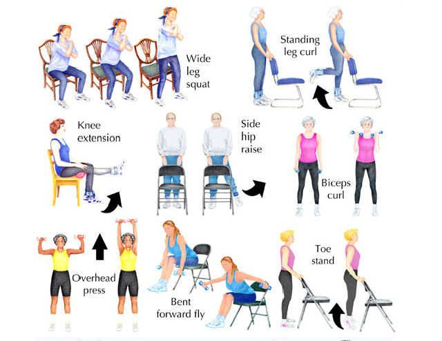 20++ Best strength training exercises for osteoporosis viral