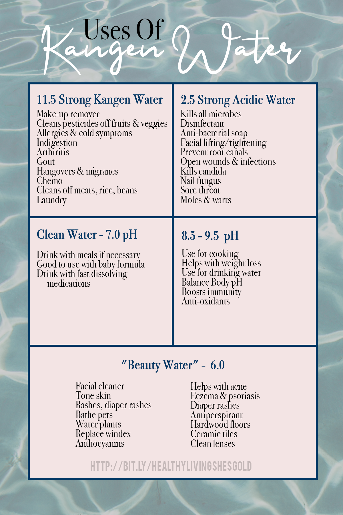 Kangen Water Is Life Changing And Used For So Much More Than Just Drinking Shesgoldco Healthyliving With Images Kangen Water Kangen Water Benefits Kangen Water Machine