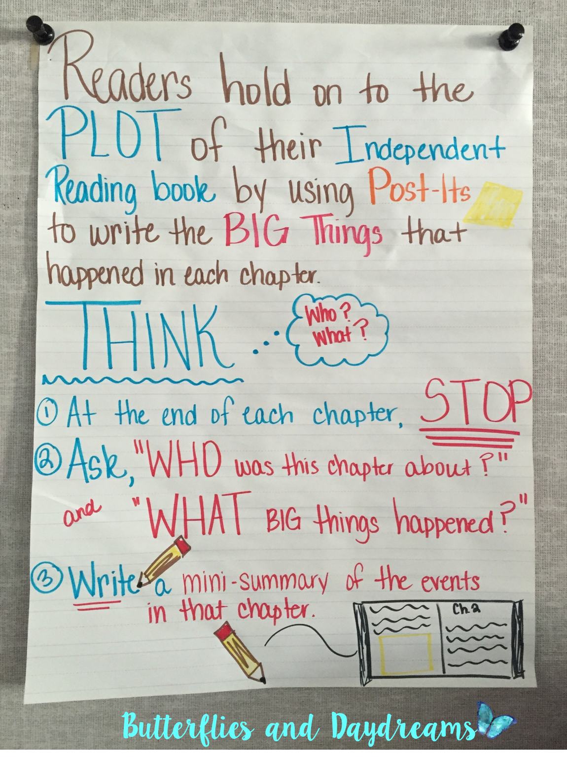 You Fail Only If You Stop Writing Ray Bradbury Independent Reading Anchor Chart Reading Anchor Chart Independent Reading [ 1548 x 1150 Pixel ]