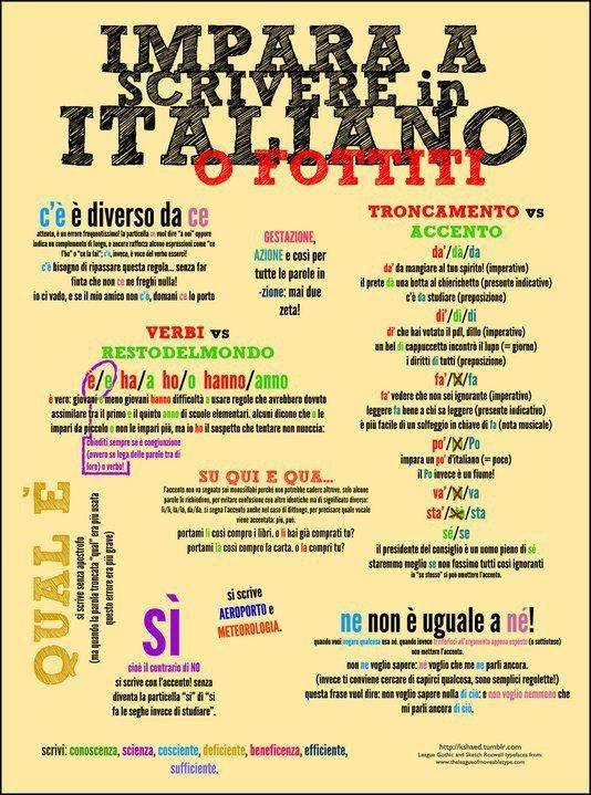 Learn Italian  Infographics    Learning Italian
