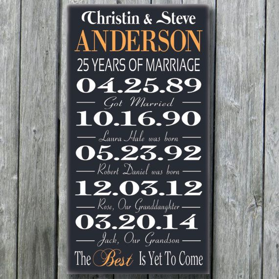 Ideas For 25th Wedding Anniversary Gift: Personalized 5th 15th 25th 50th Anniversary Gift,Wedding