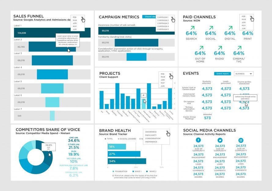 marketing dashboard design tableau education