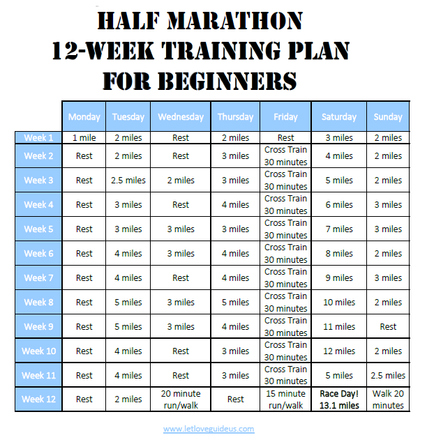 Half Marathon Training Schedule   Good To Know
