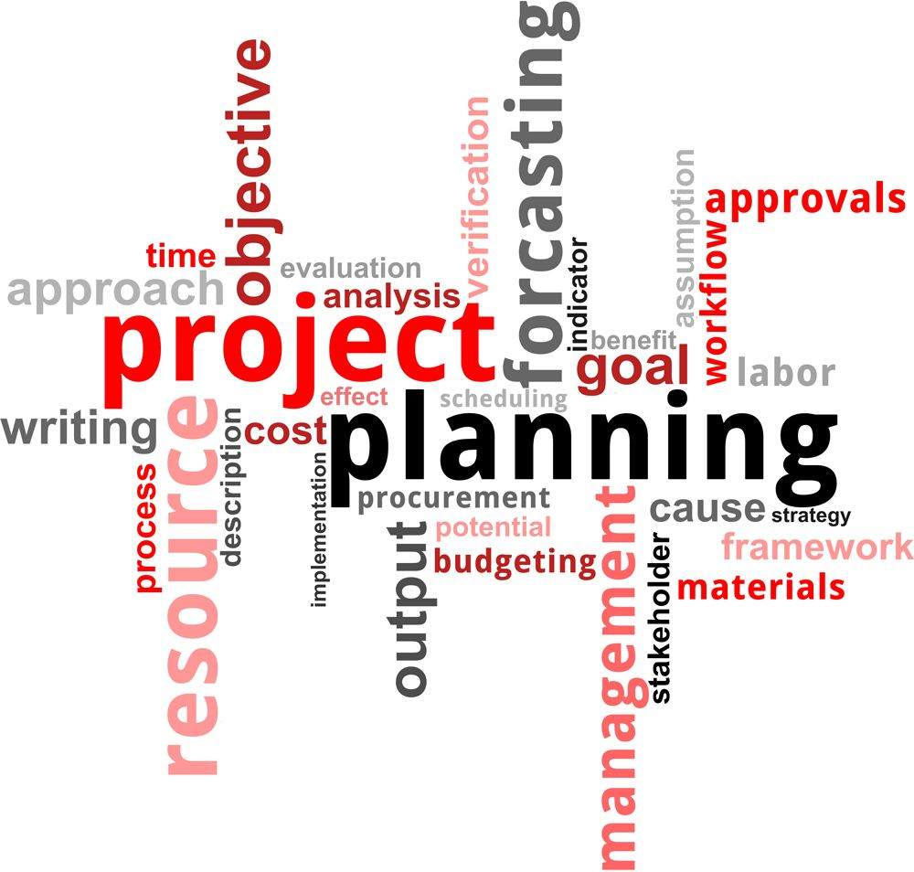 Software Project Planning A Comprehensive Guide To Project
