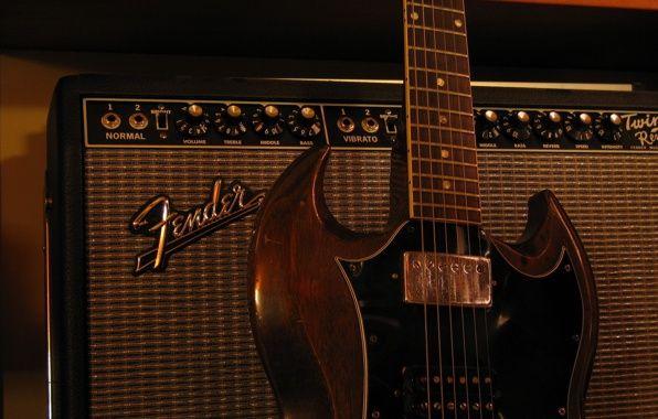 Wallpaper guitar, usilitel.regulyatory, firm want
