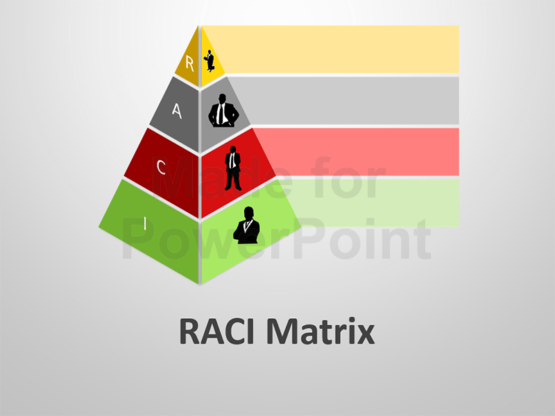 Use this 8 slide raci matrix powerpoint template to highlight the use this 8 slide raci matrix powerpoint template to highlight the roles and responsibilities of cross functional team members in completing tasks or ccuart Gallery