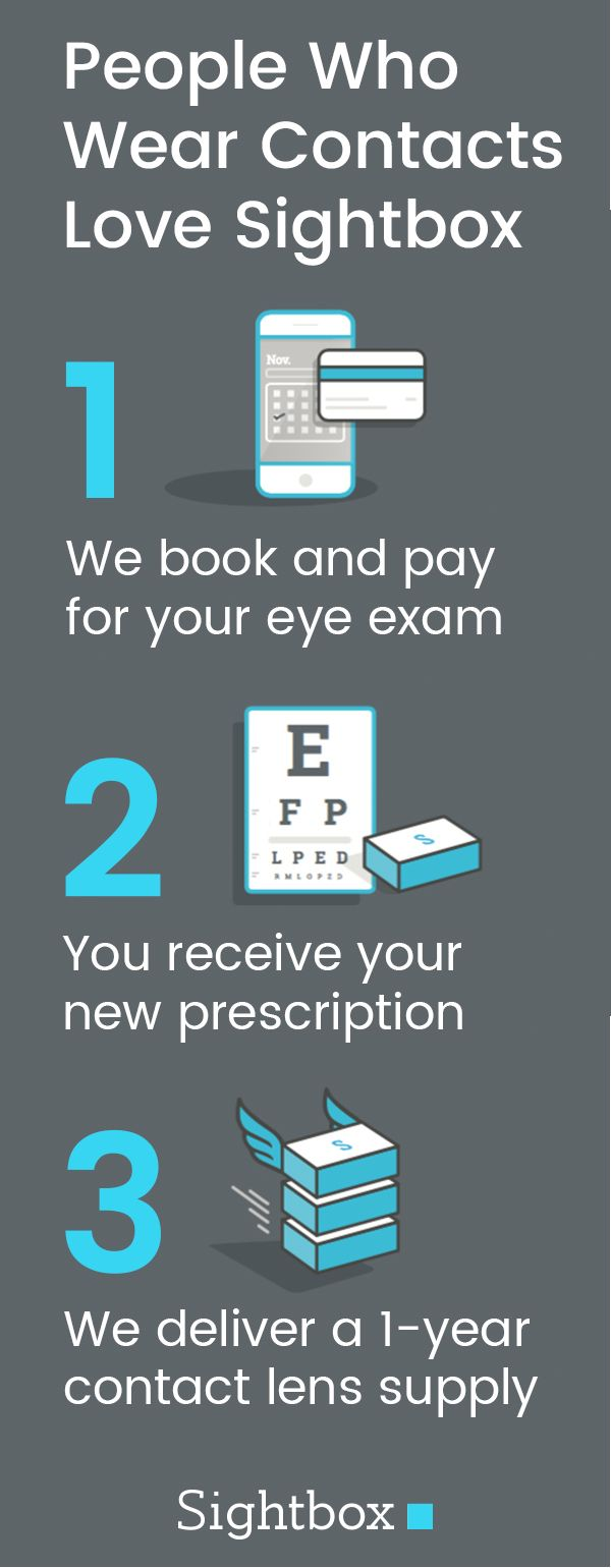 Wear Contacts We Book And Pay For Your Eye Exam Then Deliver A 1 Year Supply Of Contact Lenses All For 39 Per Month Astig Eye Care Contact Lenses Eye Exam