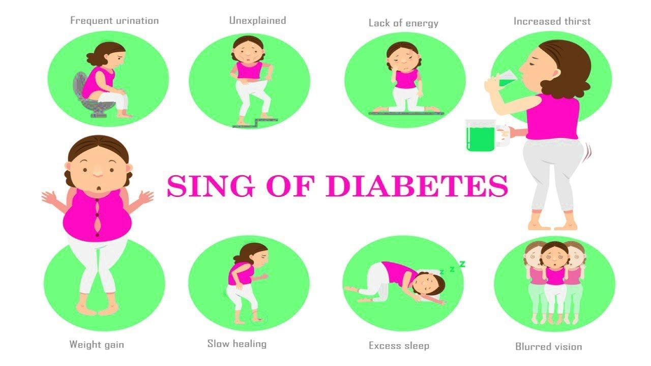 Signs of diabetes in women