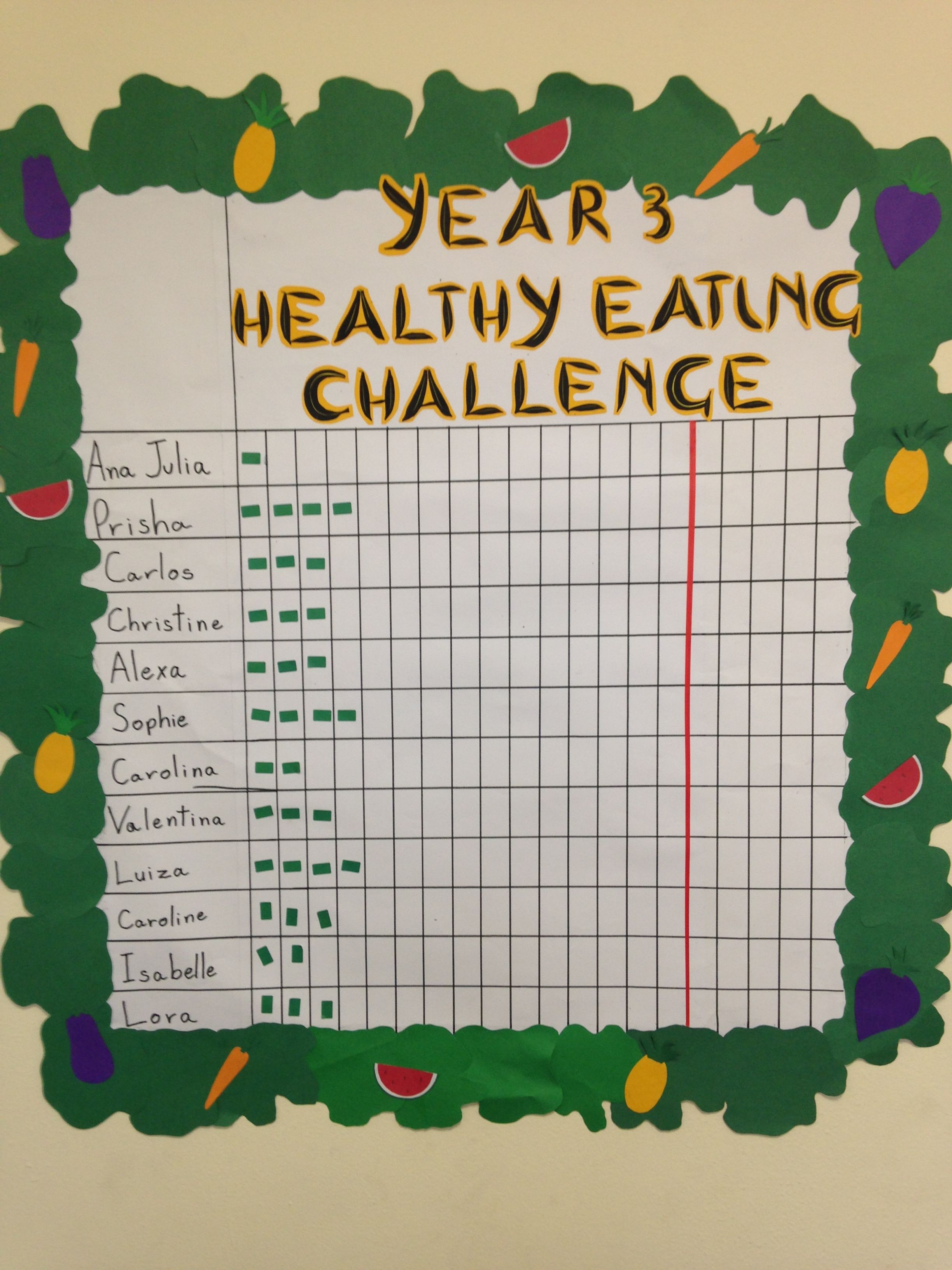 Year 3 Healthy Eating Challenge