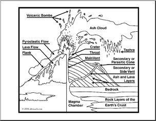 geology coloring page