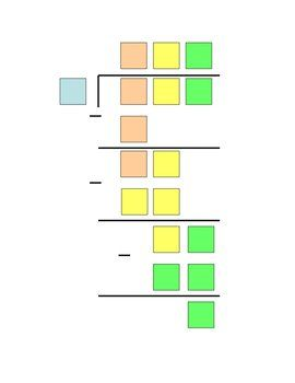 Long Division Graphic Organizers Graphic Organizers Math