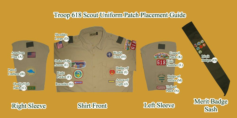 Uniform and patch placement troop 801.