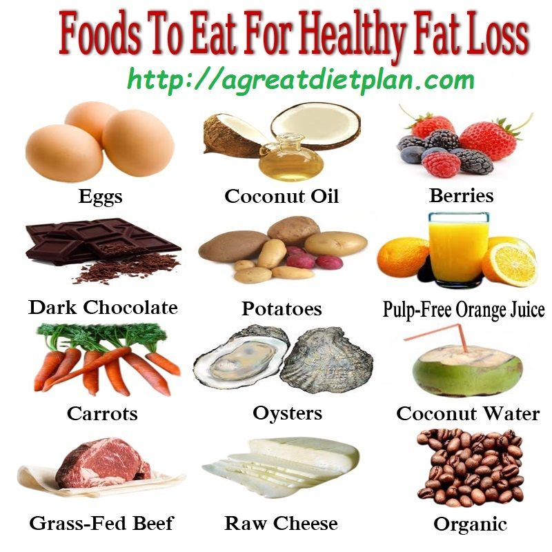 Foods To Eat For Healthy Fat Loss