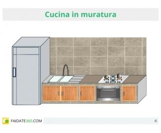 Cucina in muratura fai da te: dal progetto alla realizzazione ...