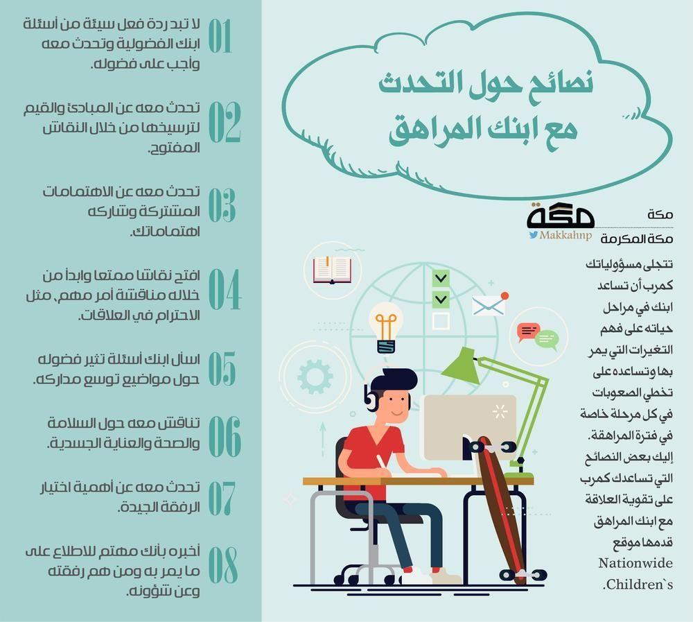 نصائح حول التحدث مع ابنك المراهق المراهقة صحيفة مكة Wisdom Map Infographic