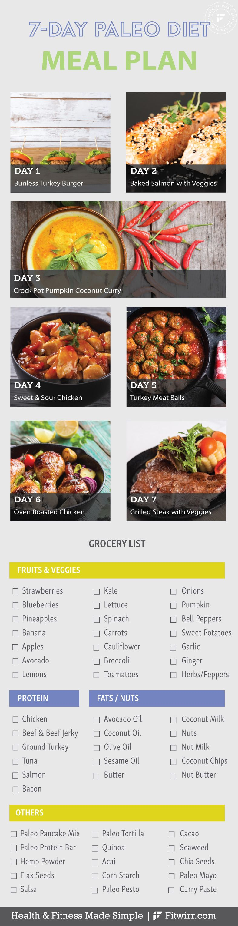 paleo diet 7 day meal plan