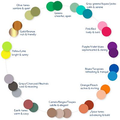 Good Choosing Your Interior Paint Color Can Create A Mood