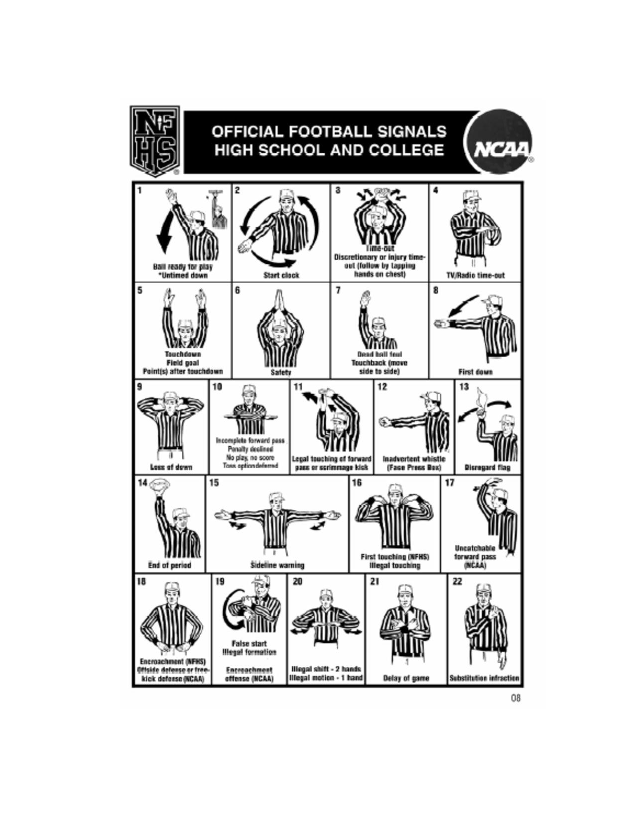 Football Referee Hand Signals Football Referee Football Hand Signals
