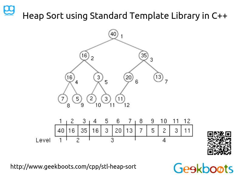 STL Heap Sort | Learning | Data structures, Coding, Sorting