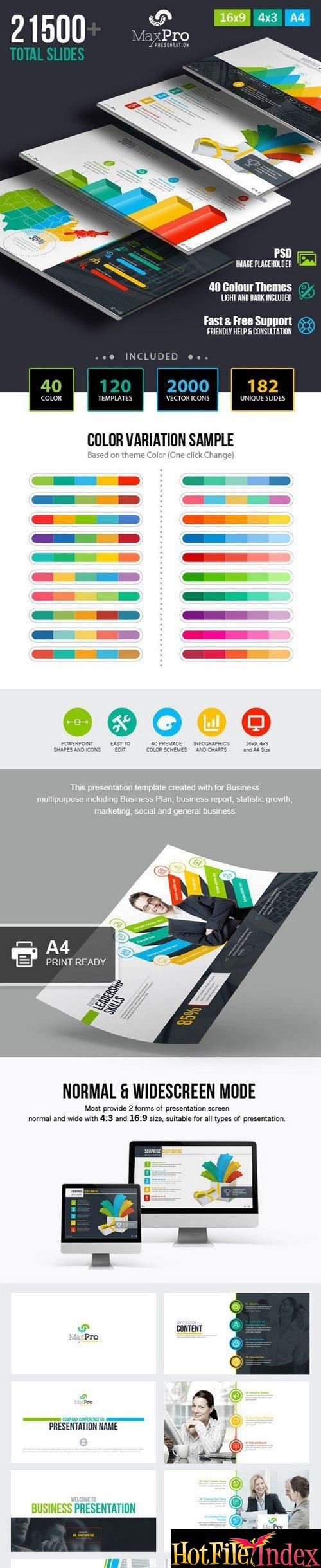 maxpro - business plan powerpoint presentation - graphicriver