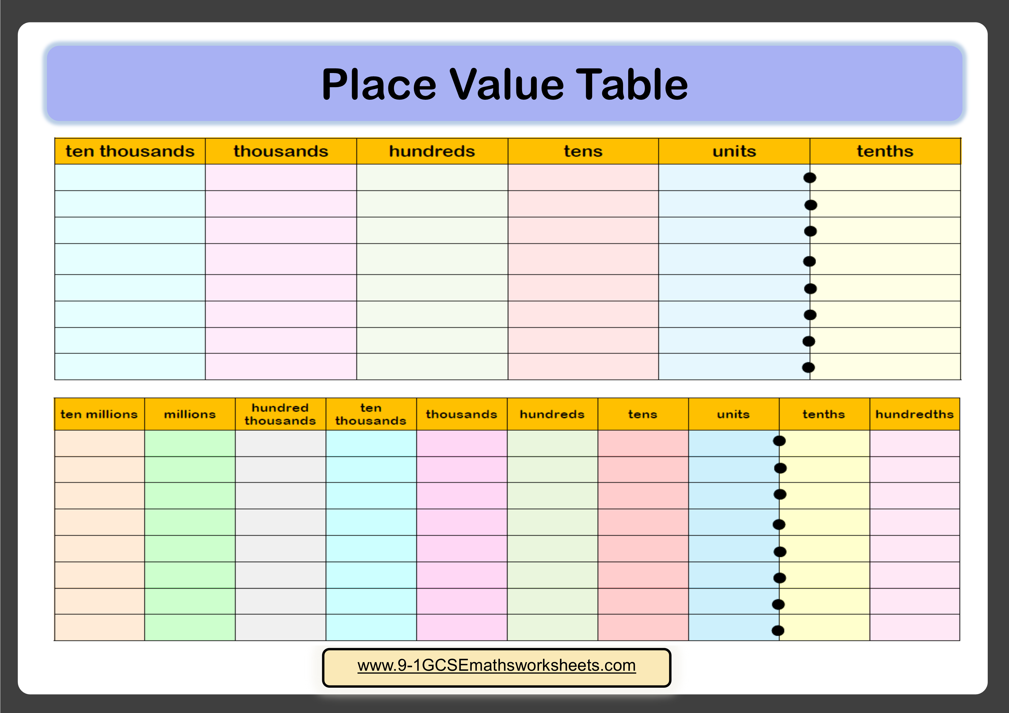 Place Value Help Sheet For Decimals And Place Value