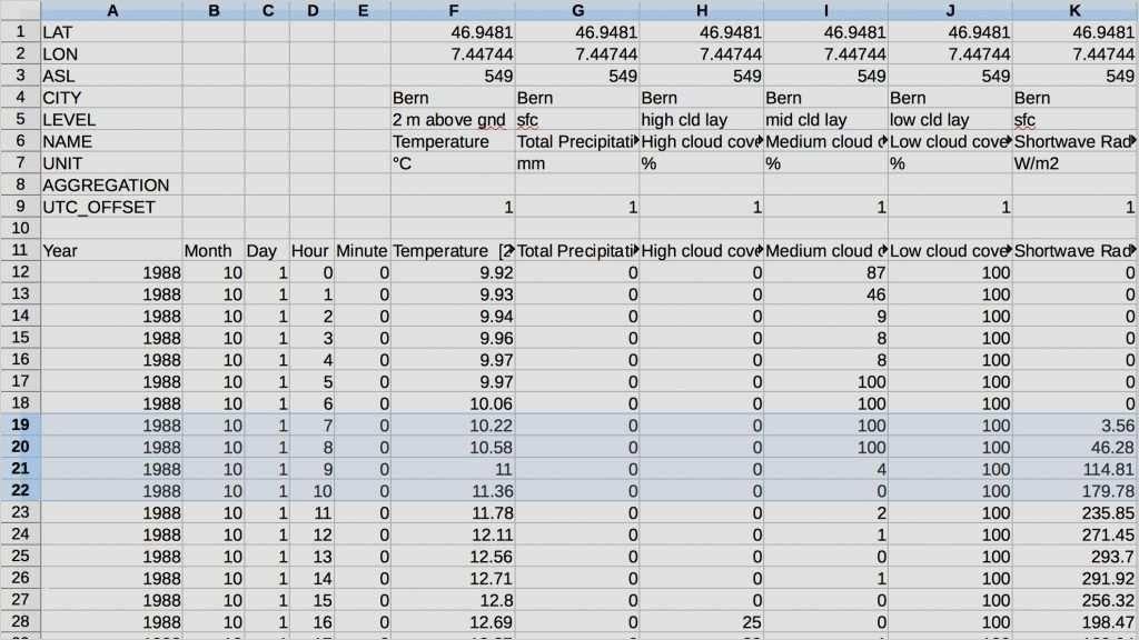 Prozentrechnung Excel Vorlage 47 Fabelhaft Ebendiese Konnen Einstellen Fur Ihre Wichtigsten K In 2020 Excel Vorlage Vorlagen Kreative Ideen