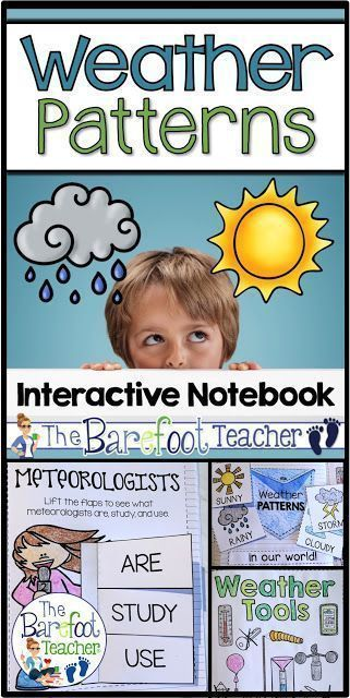 Weather Activities for Kids Interactive Notebooks | Kindergarten ...
