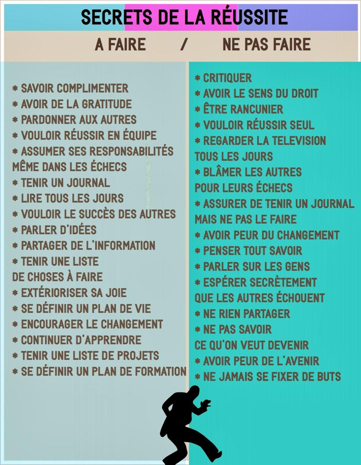 Je Bosse En Grande Distribution Blog Pinterest Blog