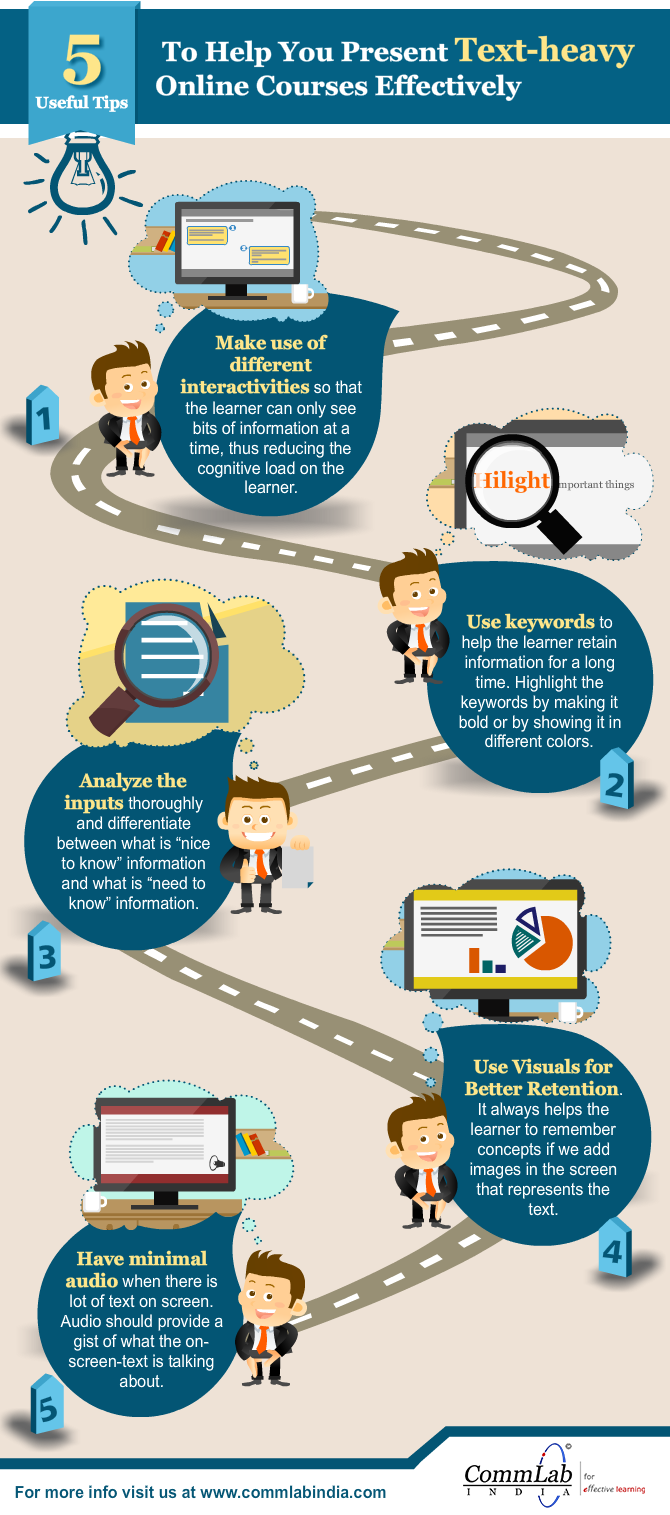 E Learning Design 5 Tips To Deal With Text Heavy Learning Content Infographic Learning Design Elearning Design Elearning
