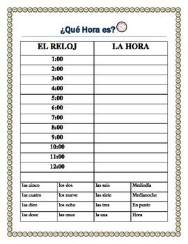 Primary Spanish resources: daily routine