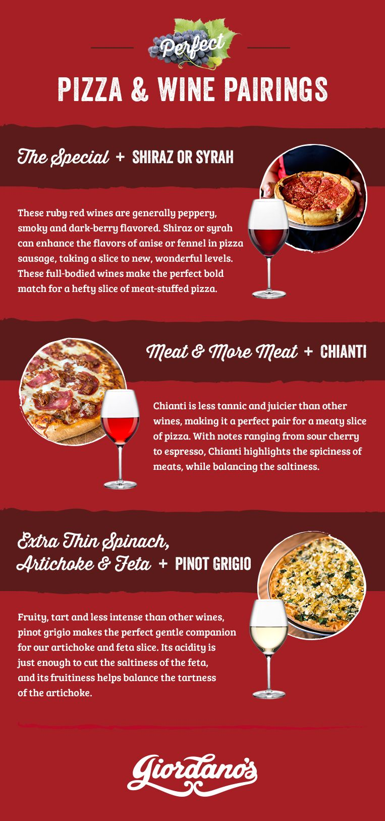 Pizza And Wine Pairings Wine And Pizza Perfect Pizza Wine Pairing