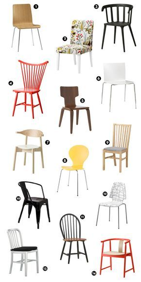 Shopping Guide 14 Stylish Dining Chairs Under 100 Stylish Chairs