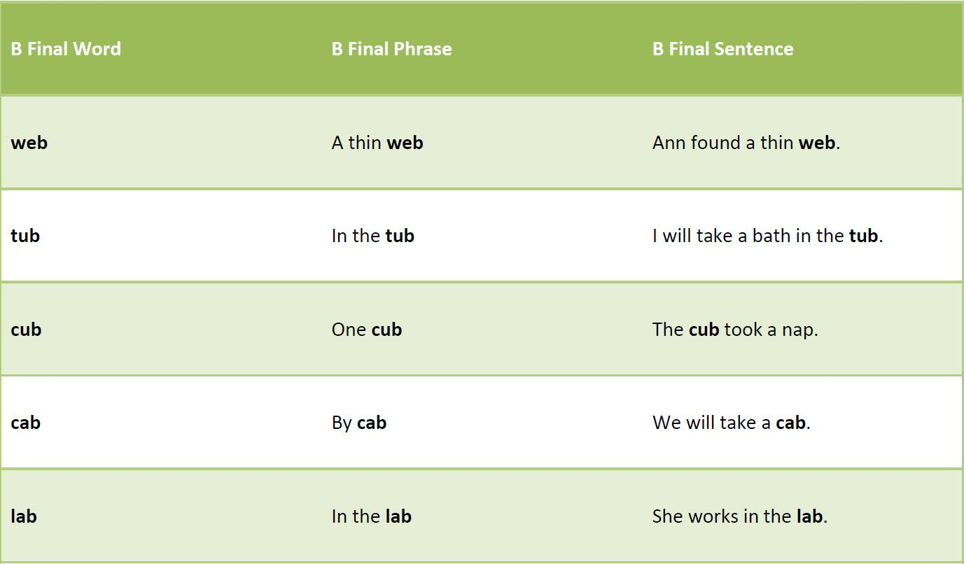 Free Printable Articulation Worksheets Includes The