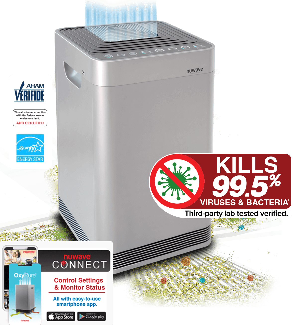 NuWave OxyPure Smart Air Purifier in 2020 Smart air