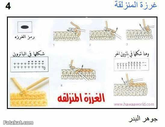 Pin Van Shorog Alamoudi Op Crochet Symbols Haken Breien