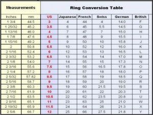Very Help Ring Size Conversion Sizes In Inches